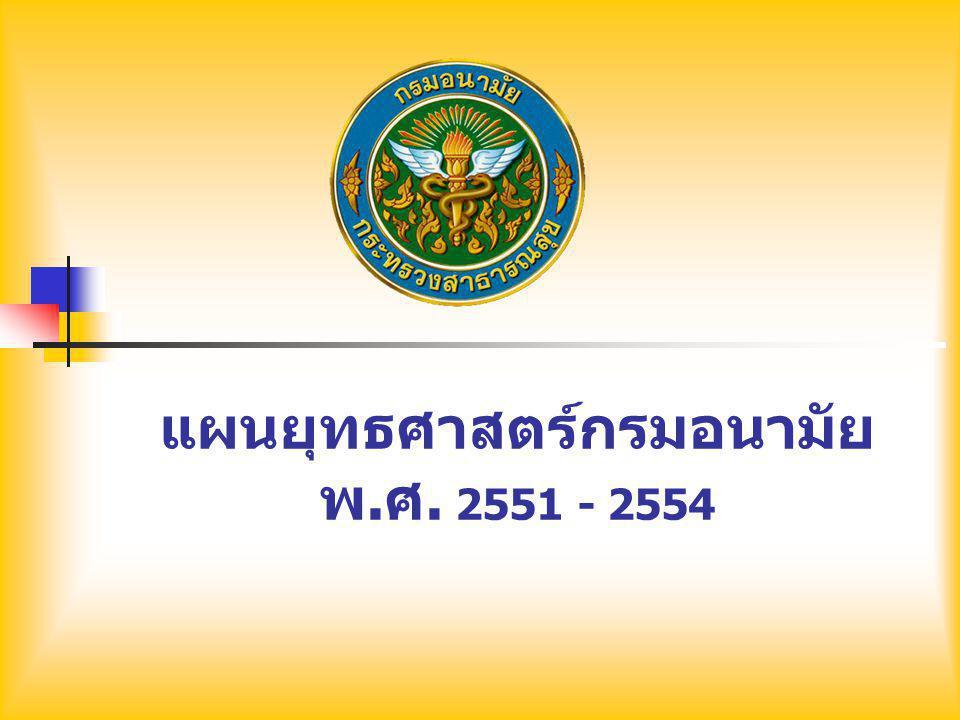 แผนยุทธศาสตร์กรมอนามัย พ.ศ. 2551 - 2554