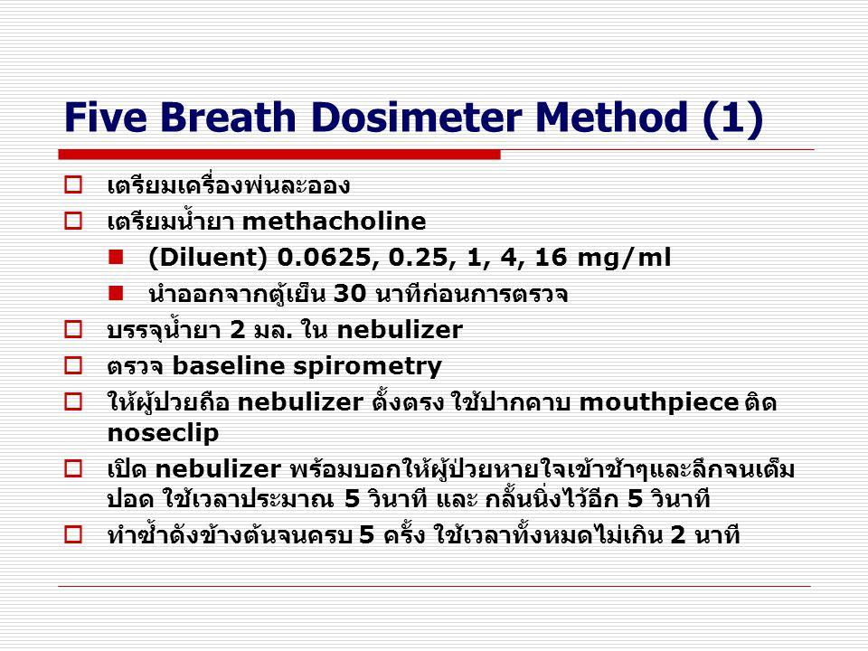 Five Breath Dosimeter Method (1)  เตรียมเครื่องพ่นละออง  เตรียมน้ำยา methacholine (Diluent) 0.0625, 0.25, 1, 4, 16 mg/ml นำออกจากตู้เย็น 30 นาทีก่อน