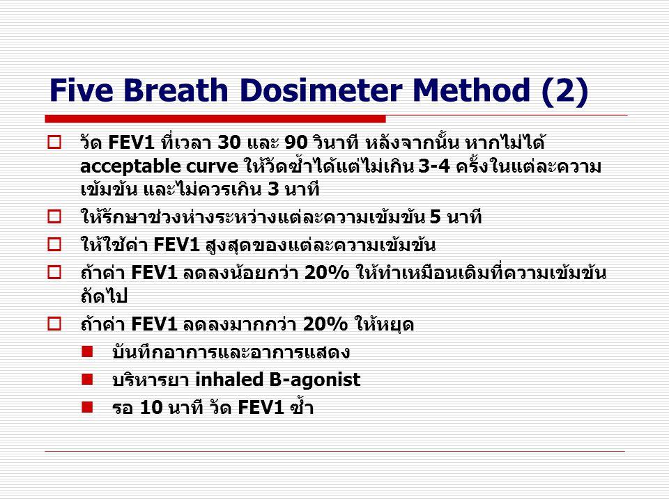 Five Breath Dosimeter Method (2)  วัด FEV1 ที่เวลา 30 และ 90 วินาที หลังจากนั้น หากไม่ได้ acceptable curve ให้วัดซ้ำได้แต่ไม่เกิน 3-4 ครั้งในแต่ละควา
