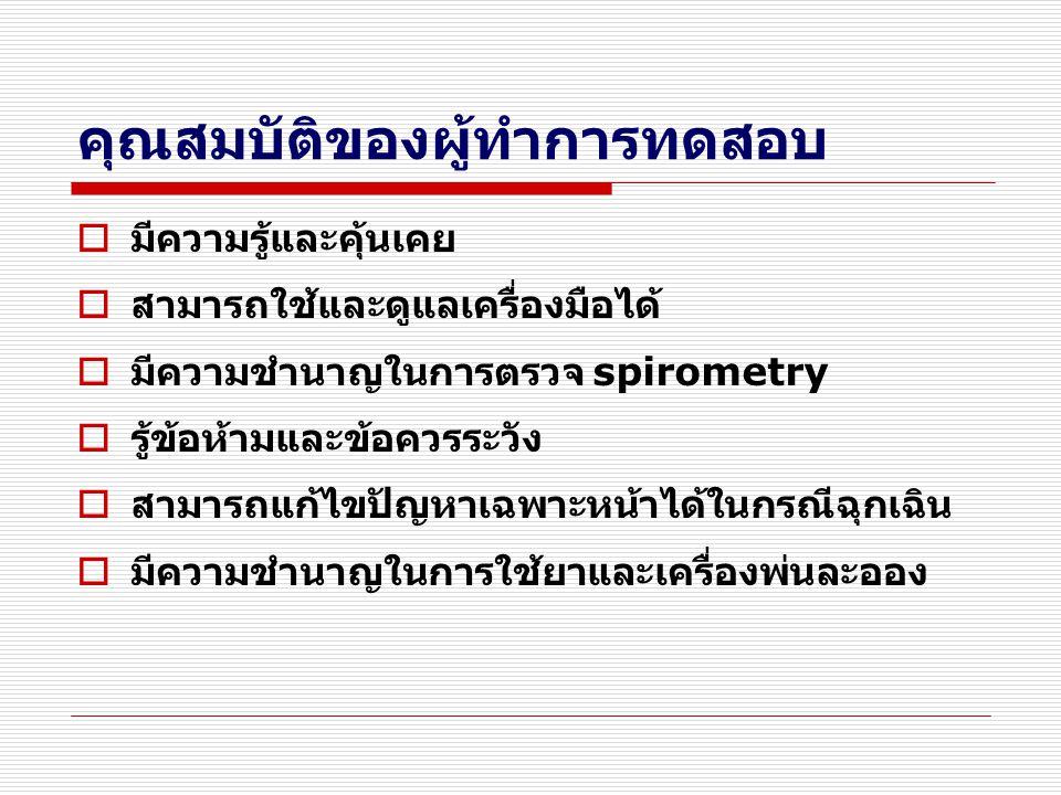 ความชุกในประเทศไทย CaseTotalPrevalence (%)95% CI BHR10431413.312.68-3.94 Definite asthma9231632.912.32-3.50 Diagnosed asthma11234433.252.66-3.84