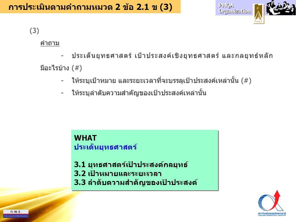 WHAT ประเด็นยุทธศาสตร์ 3.1 ยุทธศาสตร์เป้าประสงค์กลยุทธ์ 3.2 เป้าหมายและระยะเวลา 3.3 ลำดับความสำคัญของเป้าประสงค์ WHAT ประเด็นยุทธศาสตร์ 3.1 ยุทธศาสตร์