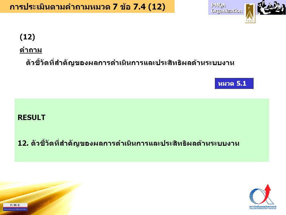 การประเมินตามคำถามหมวด 7 ข้อ 7.4 (12) (12) คำถาม ตัวชี้วัดที่สำคัญของผลการดำเนินการและประสิทธิผลด้านระบบงาน RESULT 12. ตัวชี้วัดที่สำคัญของผลการดำเนิน