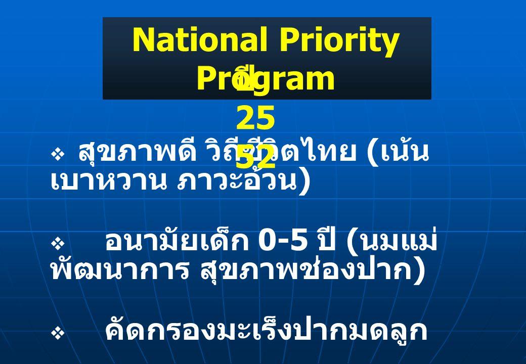  สุขภาพดี วิถีชีวิตไทย ( เน้น เบาหวาน ภาวะอ้วน )  อนามัยเด็ก 0-5 ปี ( นมแม่ พัฒนาการ สุขภาพช่องปาก )  คัดกรองมะเร็งปากมดลูก National Priority Progr