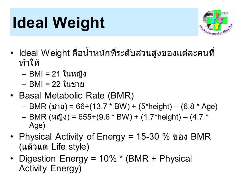 Ideal Weight Ideal Weight คือน้ำหนักที่ระดับส่วนสูงของแต่ละคนที่ ทำให้ –BMI = 21 ในหญิง –BMI = 22 ในชาย Basal Metabolic Rate (BMR) –BMR ( ชาย ) = 66+(13.7 * BW) + (5*height) – (6.8 * Age) –BMR ( หญิง ) = 655+(9.6 * BW) + (1.7*height) – (4.7 * Age) Physical Activity of Energy = 15-30 % ของ BMR ( แล้วแต่ Life style) Digestion Energy = 10% * (BMR + Physical Activity Energy) Total Energy Expenditure = BMR + PA + Digestive Energy.