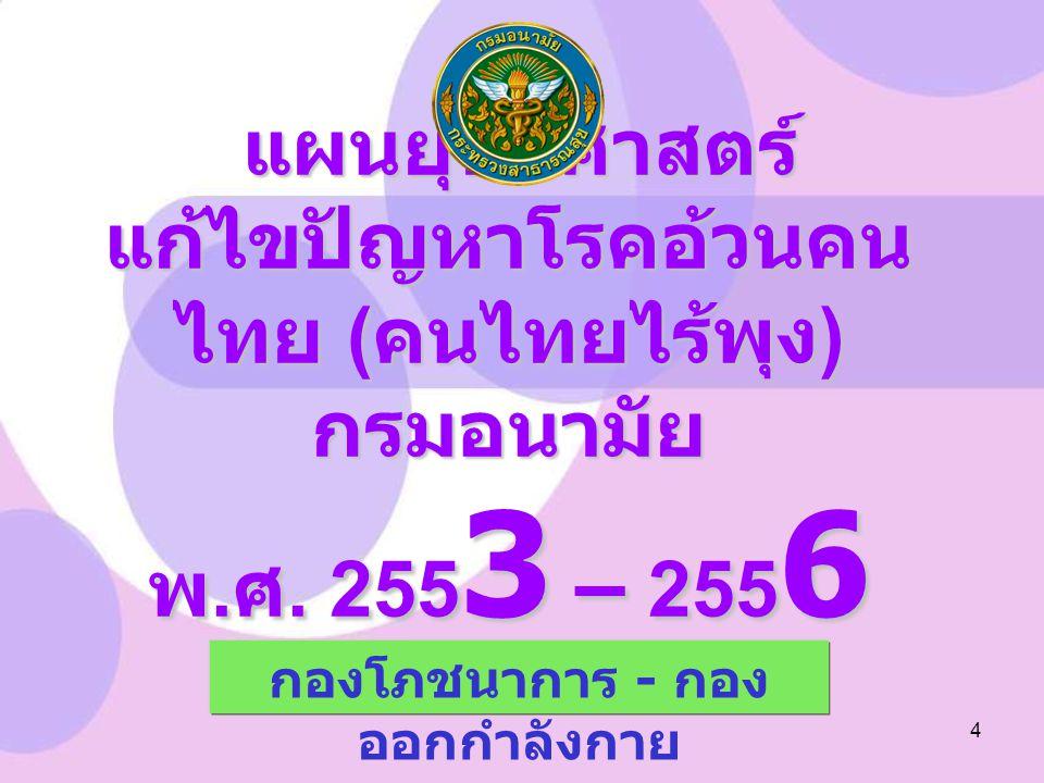 4 แผนยุทธศาสตร์ แก้ไขปัญหาโรคอ้วนคน ไทย ( คนไทยไร้พุง ) กรมอนามัย พ. ศ. 255 3 – 255 6 แผนยุทธศาสตร์ แก้ไขปัญหาโรคอ้วนคน ไทย ( คนไทยไร้พุง ) กรมอนามัย