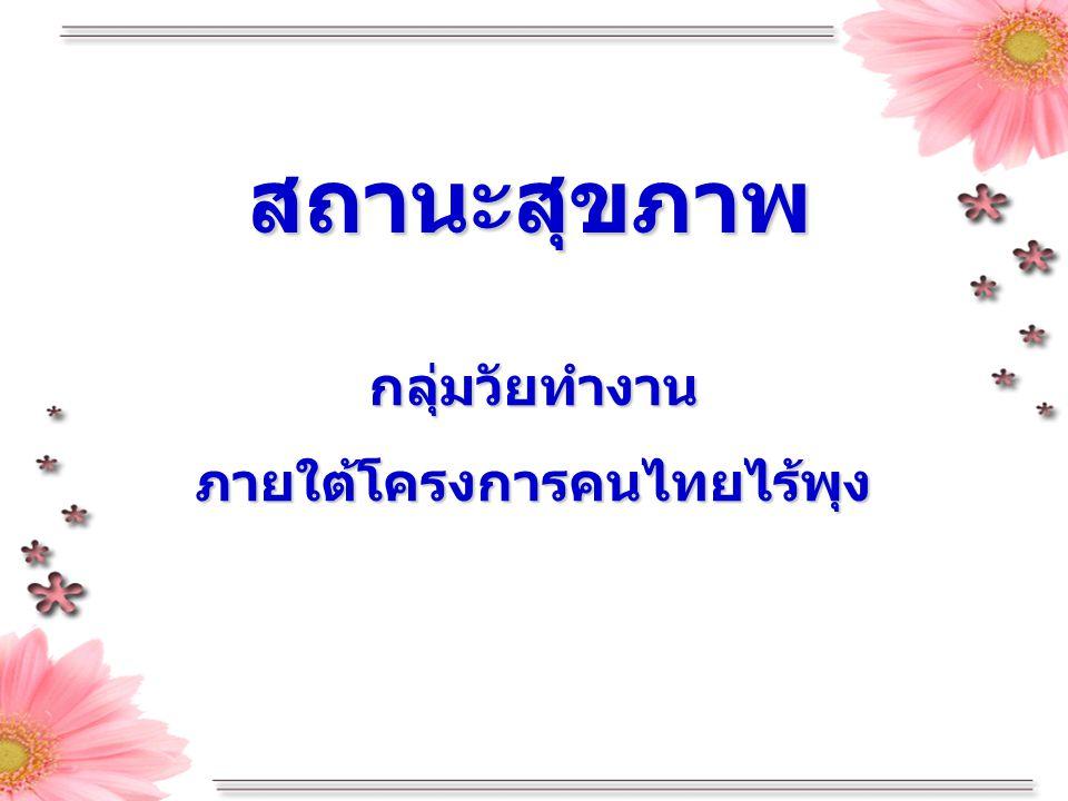 สถานะสุขภาพ กลุ่มวัยทำงานภายใต้โครงการคนไทยไร้พุง