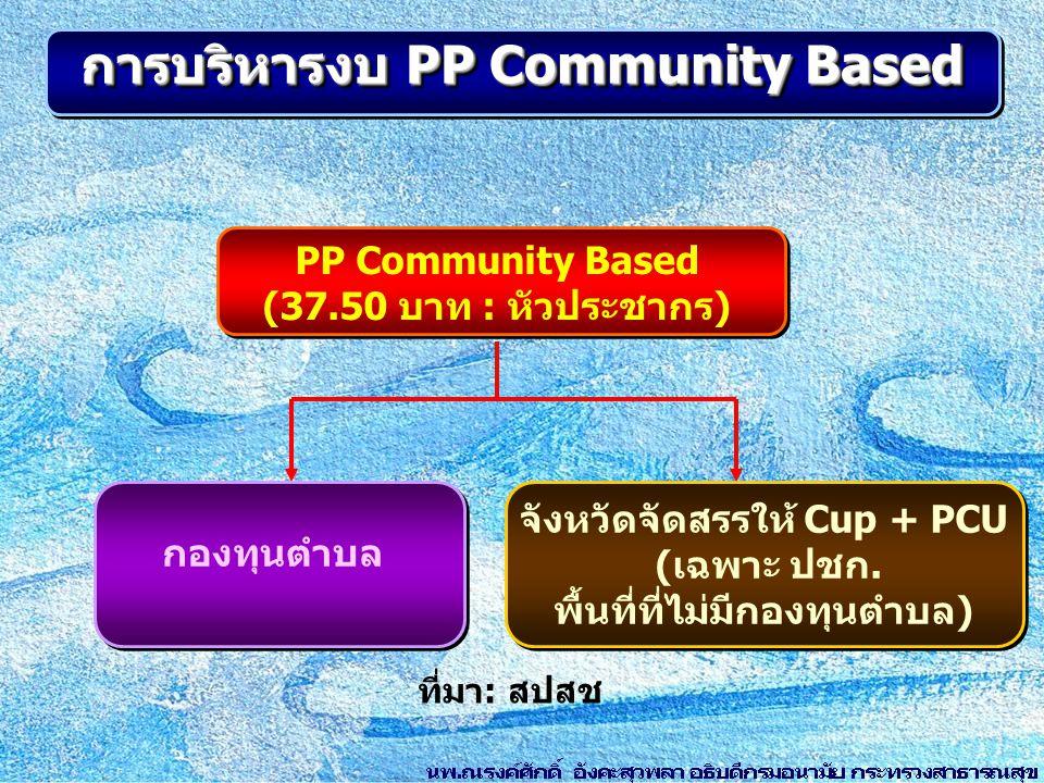 การบริหารงบ PP Community Based PP Community Based (37.50 บาท : หัวประชากร) จังหวัดจัดสรรให้ Cup + PCU (เฉพาะ ปชก. พื้นที่ที่ไม่มีกองทุนตำบล) กองทุนตำบ