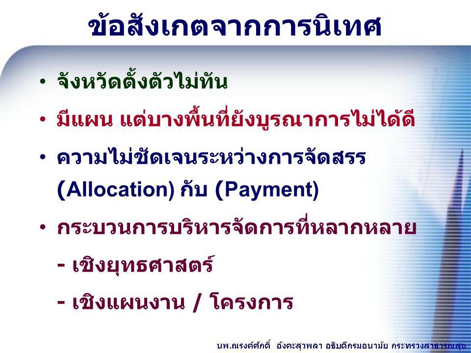 ข้อสังเกตจากการนิเทศ จังหวัดตั้งตัวไม่ทัน มีแผน แต่บางพื้นที่ยังบูรณาการไม่ได้ดี ความไม่ชัดเจนระหว่างการจัดสรร (Allocation) กับ (Payment) กระบวนการบริ