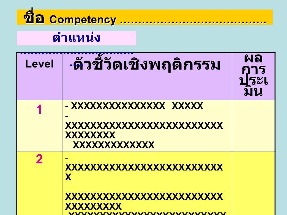 ชื่อ Competency …………………………………. Level ตัวชี้วัดเชิงพฤติกรรม ผล การ ประเ มิน 1 - XXXXXXXXXXXXXXX XXXXX - XXXXXXXXXXXXXXXXXXXXXXXXX XXXXXXXX XXXXXXXXXXXX