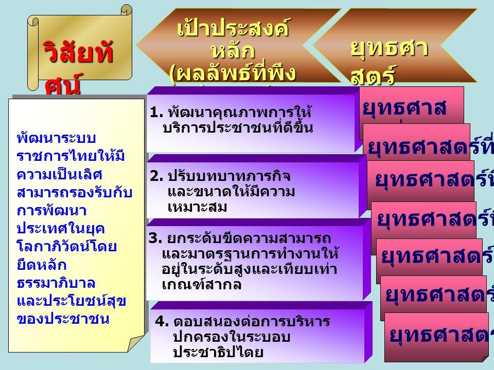 วิสัยทั ศน์ พัฒนาระบบ ราชการไทยให้มี ความเป็นเลิศ สามารถรองรับกับ การพัฒนา ประเทศในยุค โลกาภิวัตน์โดย ยึดหลัก ธรรมาภิบาล และประโยชน์สุข ของประชาชน เป้