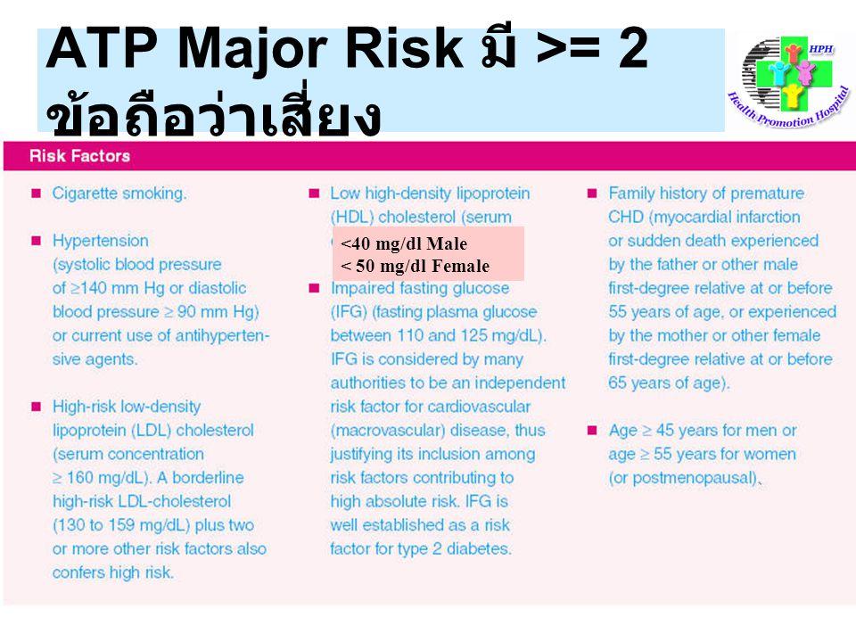 โรคที่ High Absolute Risk CHD (Coronary Heart Diseases Other Atherosclerotic Diseases.