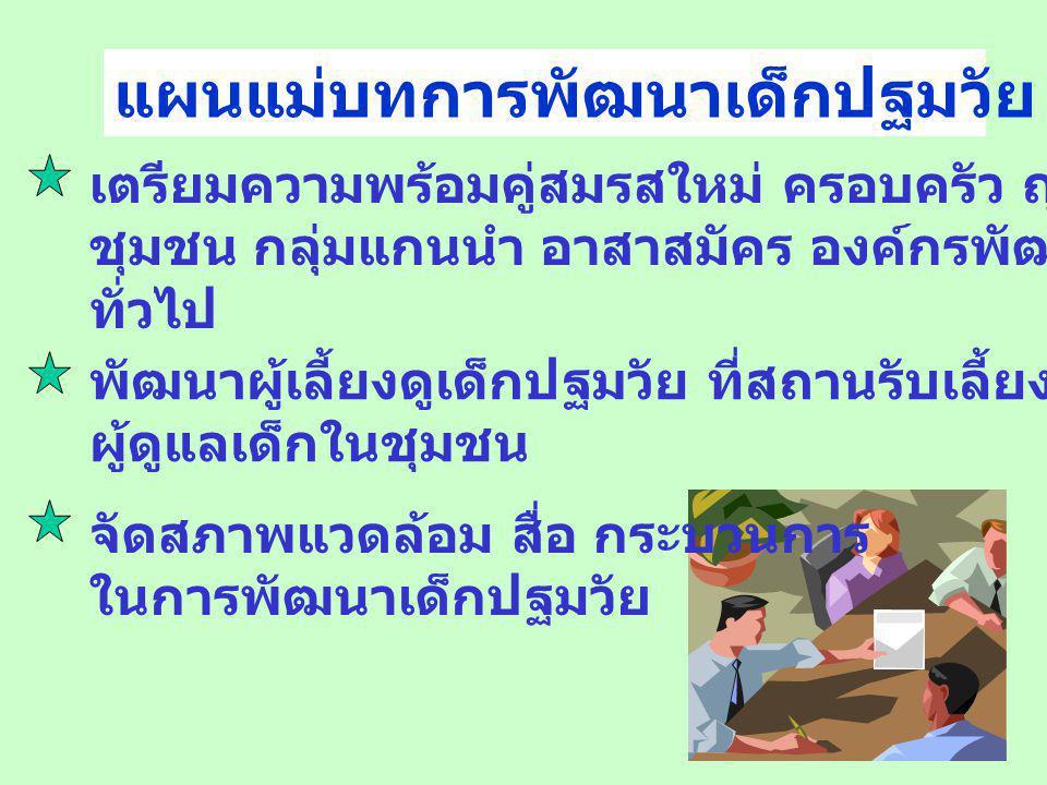 สถานการณ์การพัฒนาเด็กไทย ปฐมวัย สำหรับลูกชาวบ้าน = ที่เลี้ยงเด็กอนาถา ปฐมวัย สำหรับลูกชาวเมือง = ที่เตรียมเข้า ป.1 ปฐมวัย สำหรับลูกคนเมืองหลวง = ที่เต