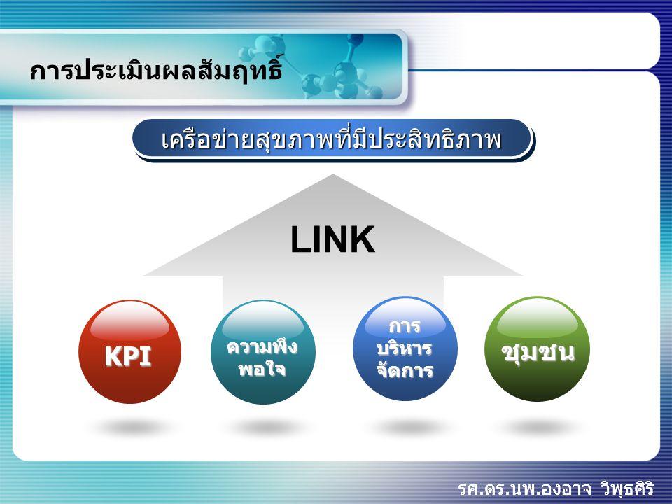การประเมินผลสัมฤทธิ์ เครือข่ายสุขภาพที่มีประสิทธิภาพเครือข่ายสุขภาพที่มีประสิทธิภาพ LINK KPI ความพึง พอใจ การ บริหาร จัดการ ชุมชน รศ.ดร.นพ.องอาจ วิพุธ