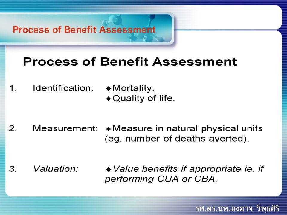 รศ.ดร.นพ.องอาจ วิพุธศิริ Process of Benefit Assessment