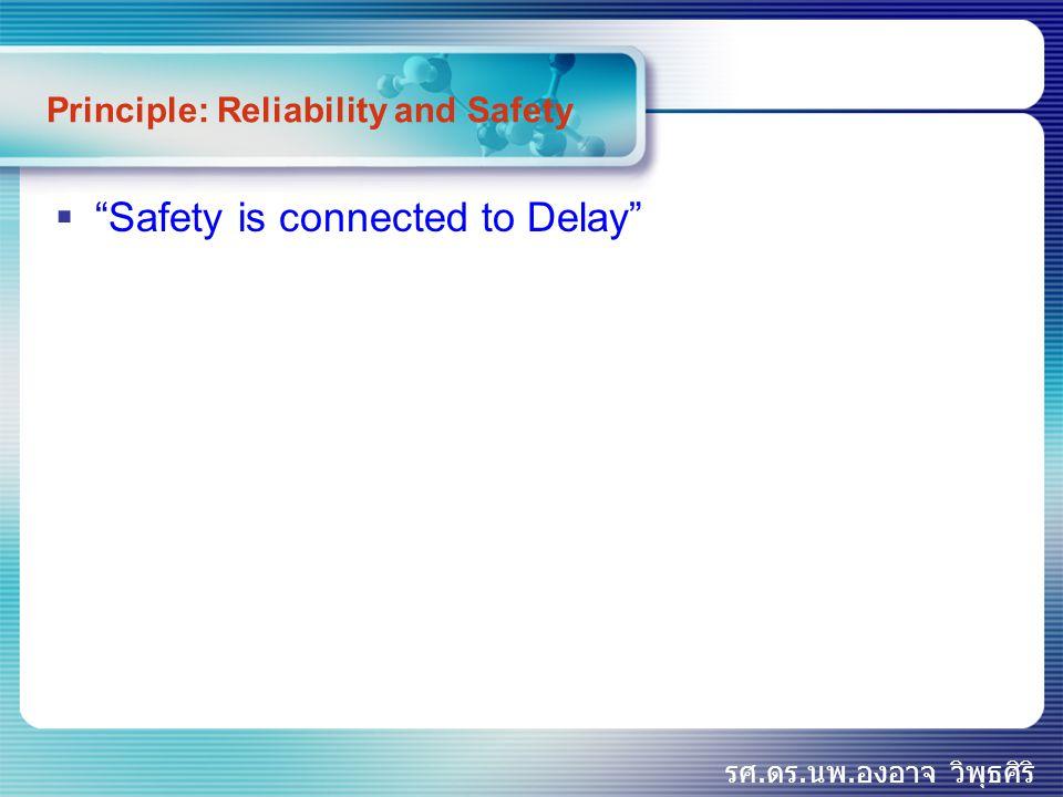 """รศ.ดร.นพ.องอาจ วิพุธศิริ Principle: Reliability and Safety  """"Safety is connected to Delay"""""""