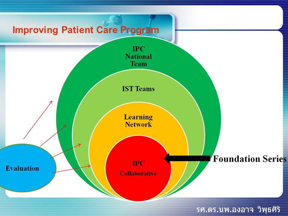 รศ.ดร.นพ.องอาจ วิพุธศิริ Improving Patient Care Program