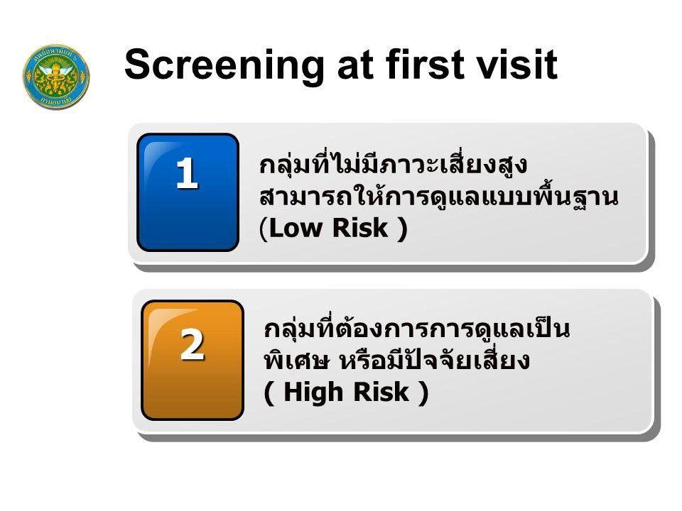 Screening at first visit 1 กลุ่มที่ไม่มีภาวะเสี่ยงสูง สามารถให้การดูแลแบบพื้นฐาน (Low Risk ) 2 กลุ่มที่ต้องการการดูแลเป็น พิเศษ หรือมีปัจจัยเสี่ยง ( High Risk )