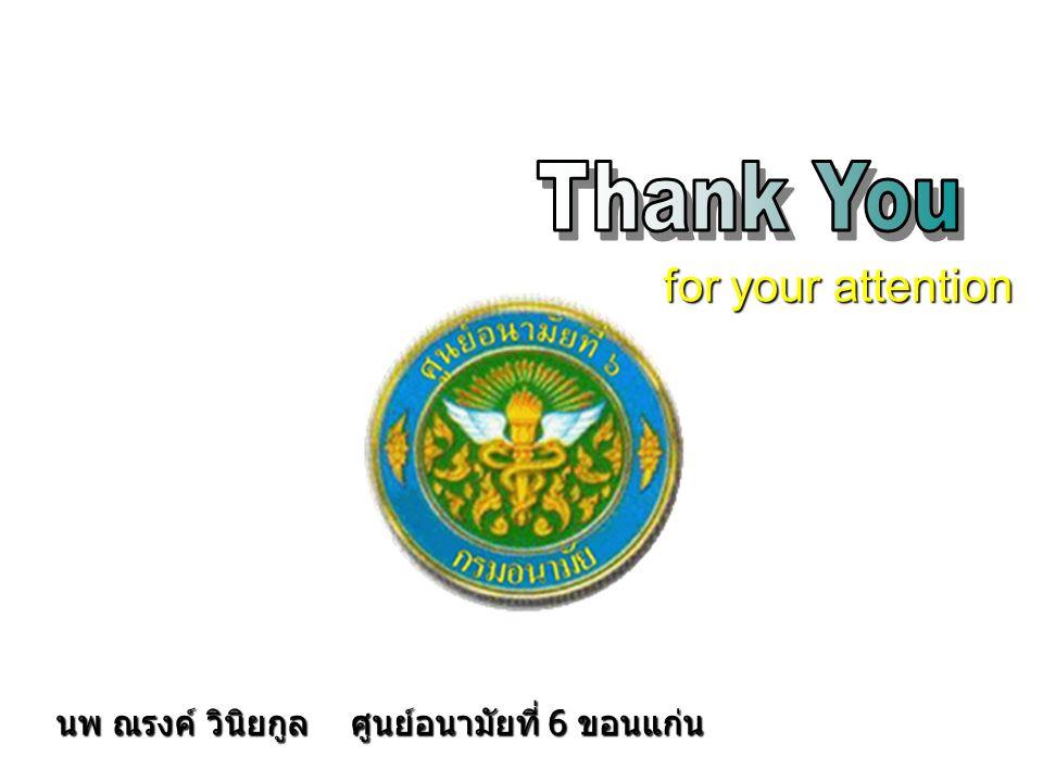 for your attention นพ ณรงค์ วินิยกูล ศูนย์อนามัยที่ 6 ขอนแก่น