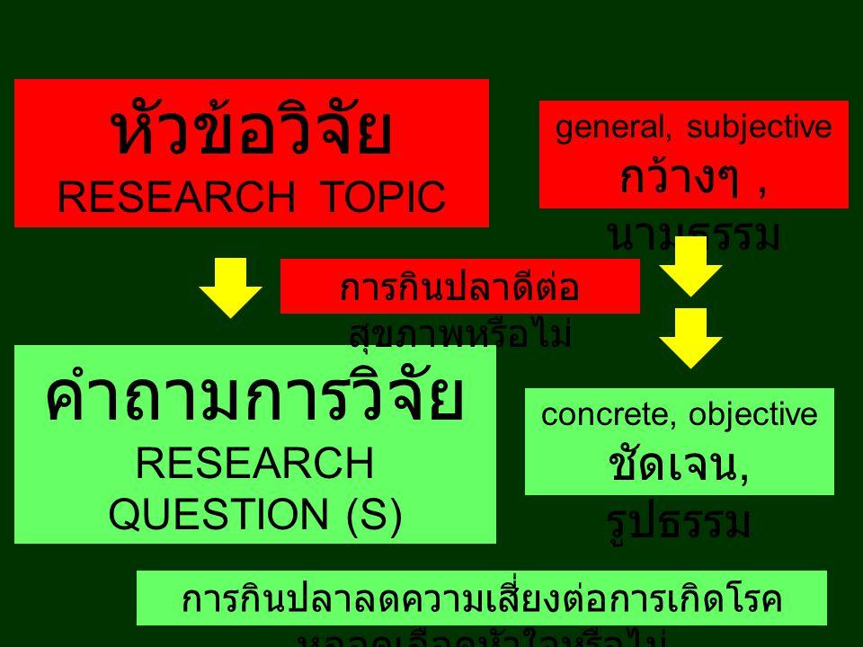 หัวข้อวิจัย RESEARCH TOPIC general, subjective กว้างๆ, นามธรรม คำถามการวิจัย RESEARCH QUESTION (S) concrete, objective ชัดเจน, รูปธรรม การกินปลาดีต่อ