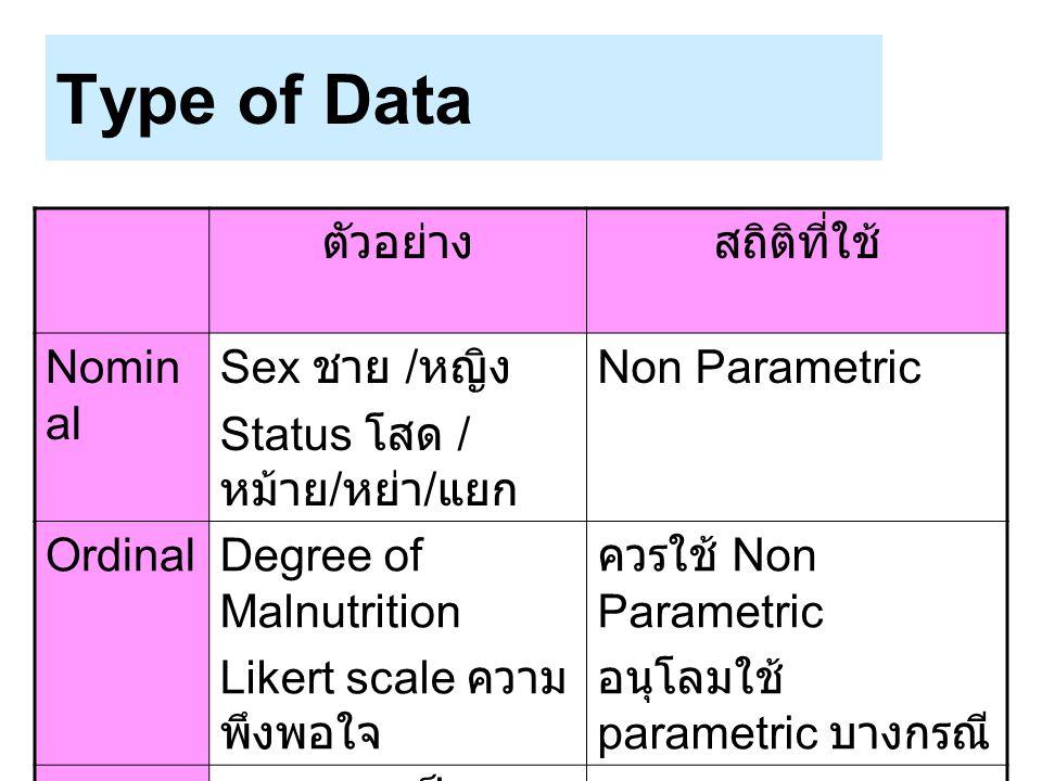Type of Data ตัวอย่างสถิติที่ใช้ Nomin al Sex ชาย / หญิง Status โสด / หม้าย / หย่า / แยก Non Parametric OrdinalDegree of Malnutrition Likert scale ควา