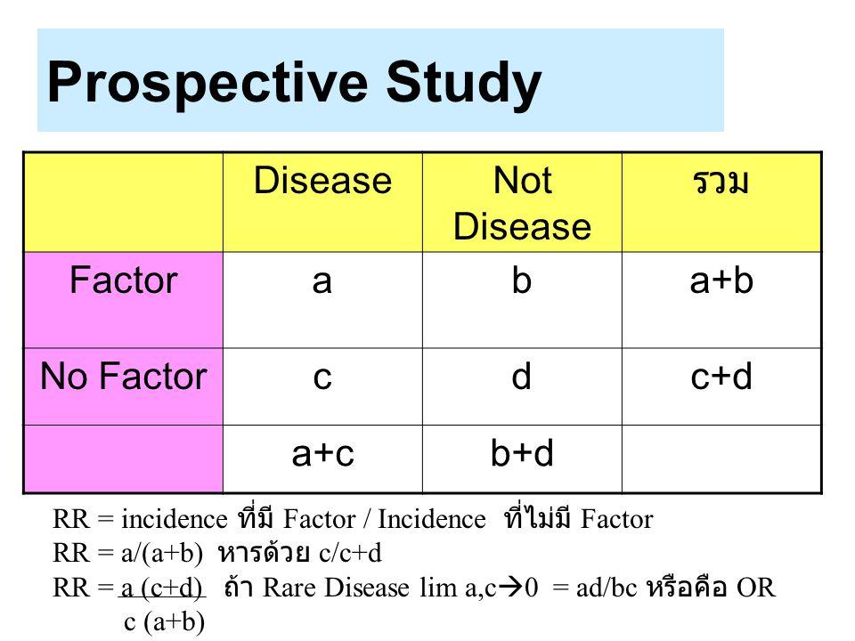 Prospective Study DiseaseNot Disease รวม Factoraba+b No Factorcdc+d a+cb+d RR = incidence ที่มี Factor / Incidence ที่ไม่มี Factor RR = a/(a+b) หารด้ว