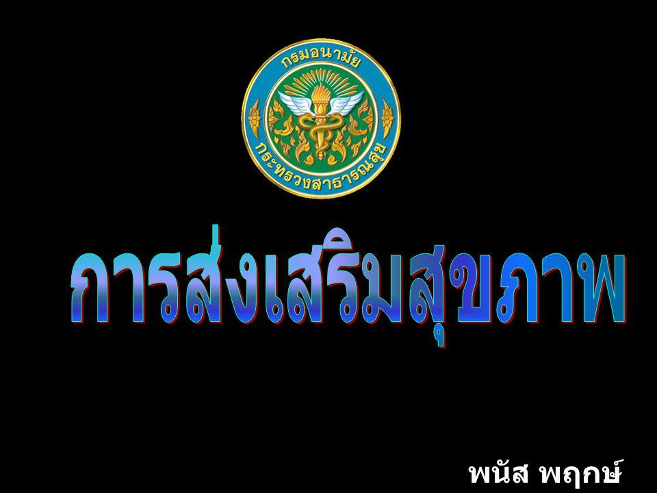  วาระแห่งชาติเรื่อง เมืองไทยแข็งแรง  กระบวนการสร้างนโยบาย สาธารณะเพื่อสุขภาพด้วย สมัชชาสุขภาพแห่งชาติ และ พรบ.