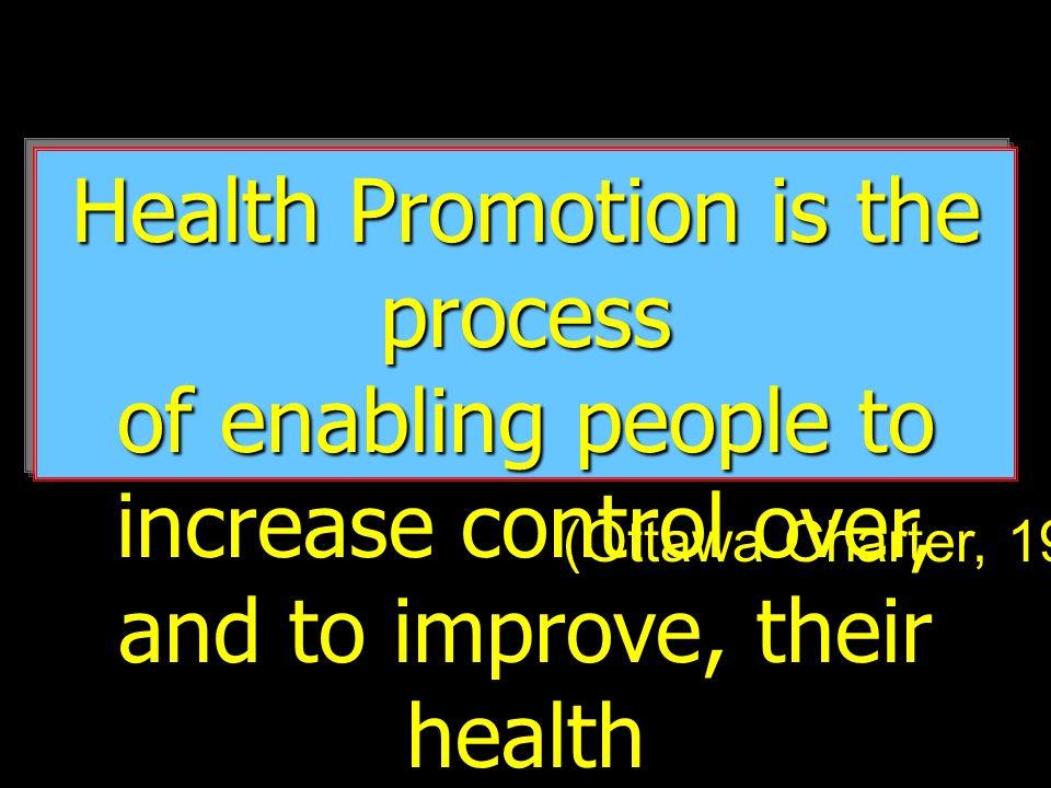 ปัจจัยที่มีผลต่อ สุขภาพ ความปกติ คุณค่า จิตสำนึก การศึกษาสุขภาพ เศรษฐกิจ ความเสมอภาค สันติภาพ ระบบการศึกษา การคมนาคม สื่อสาร ระบบเศรษฐกิจ ระบบนิเวศ สิ่งแวดล้อม การเมือง การ ปกครอง วัฒนธรร ม ระบบ สาธารณสุ ข