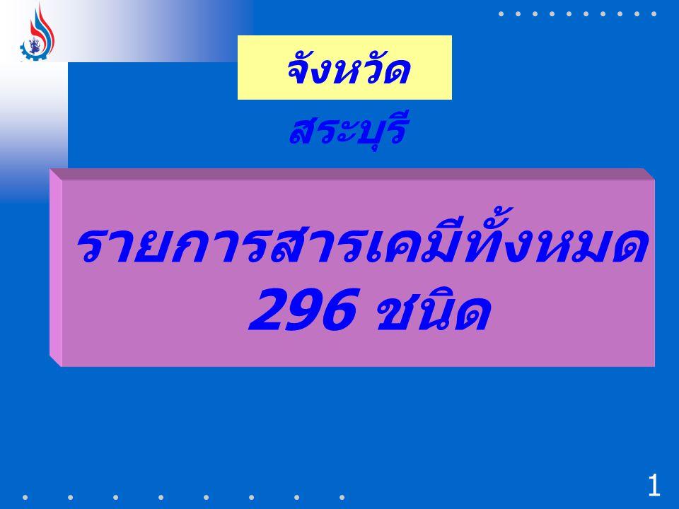 รายการสารเคมีทั้งหมด 296 ชนิด จังหวัด สระบุรี 1414