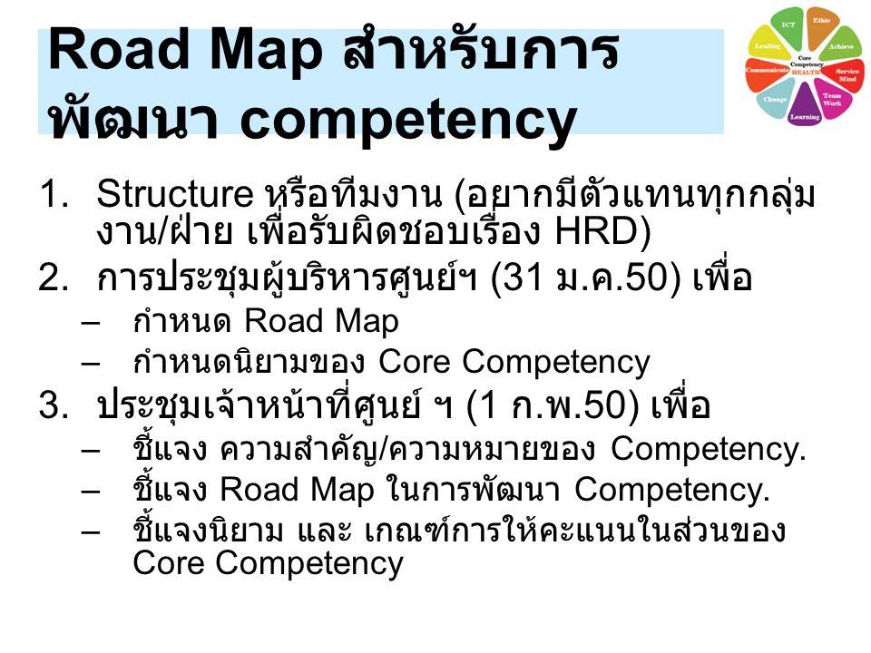 Road Map สำหรับการ พัฒนา competency 1.Structure หรือทีมงาน ( อยากมีตัวแทนทุกกลุ่ม งาน / ฝ่าย เพื่อรับผิดชอบเรื่อง HRD) 2. การประชุมผู้บริหารศูนย์ฯ (31