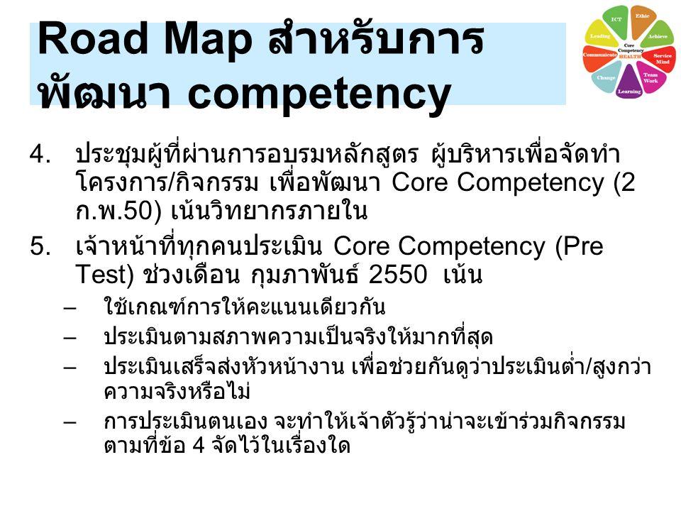 Road Map สำหรับการ พัฒนา competency 4. ประชุมผู้ที่ผ่านการอบรมหลักสูตร ผู้บริหารเพื่อจัดทำ โครงการ / กิจกรรม เพื่อพัฒนา Core Competency (2 ก. พ.50) เน