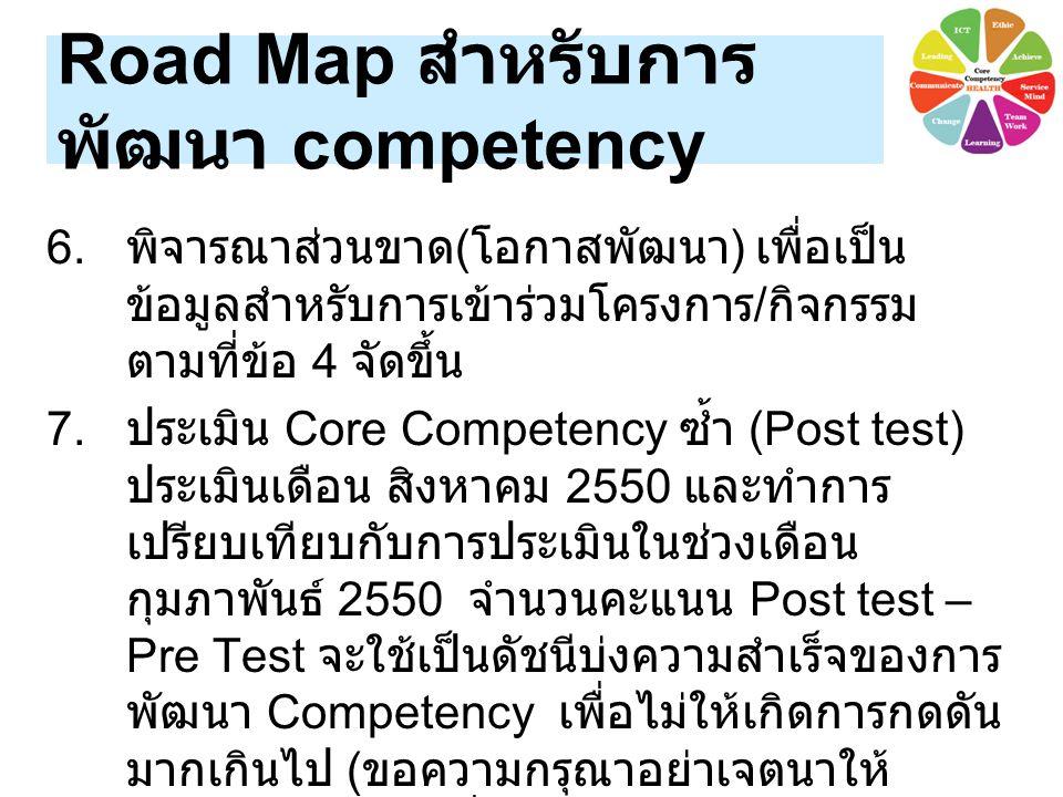 Road Map สำหรับการ พัฒนา competency 6. พิจารณาส่วนขาด ( โอกาสพัฒนา ) เพื่อเป็น ข้อมูลสำหรับการเข้าร่วมโครงการ / กิจกรรม ตามที่ข้อ 4 จัดขึ้น 7. ประเมิน