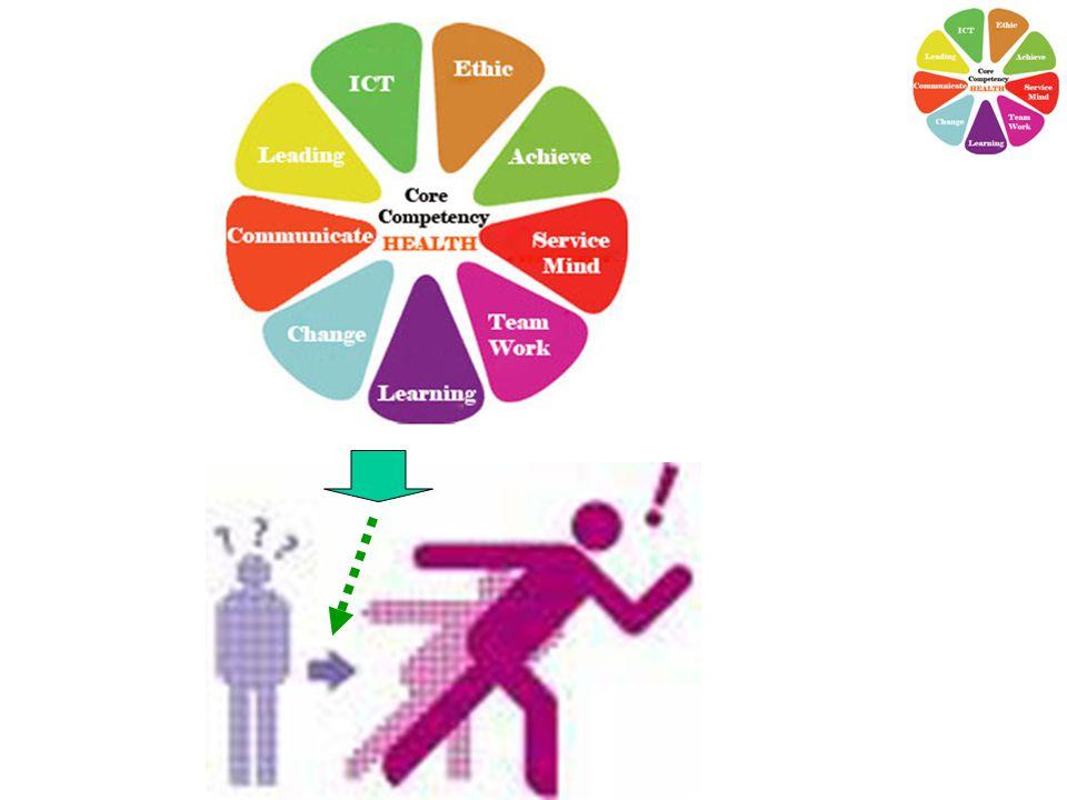 แผนปฏิ บัติ ราชการ 4 ปี กรม อนามัย การ พัฒนา องค์กร KPI 16 ระบบ PMQA.