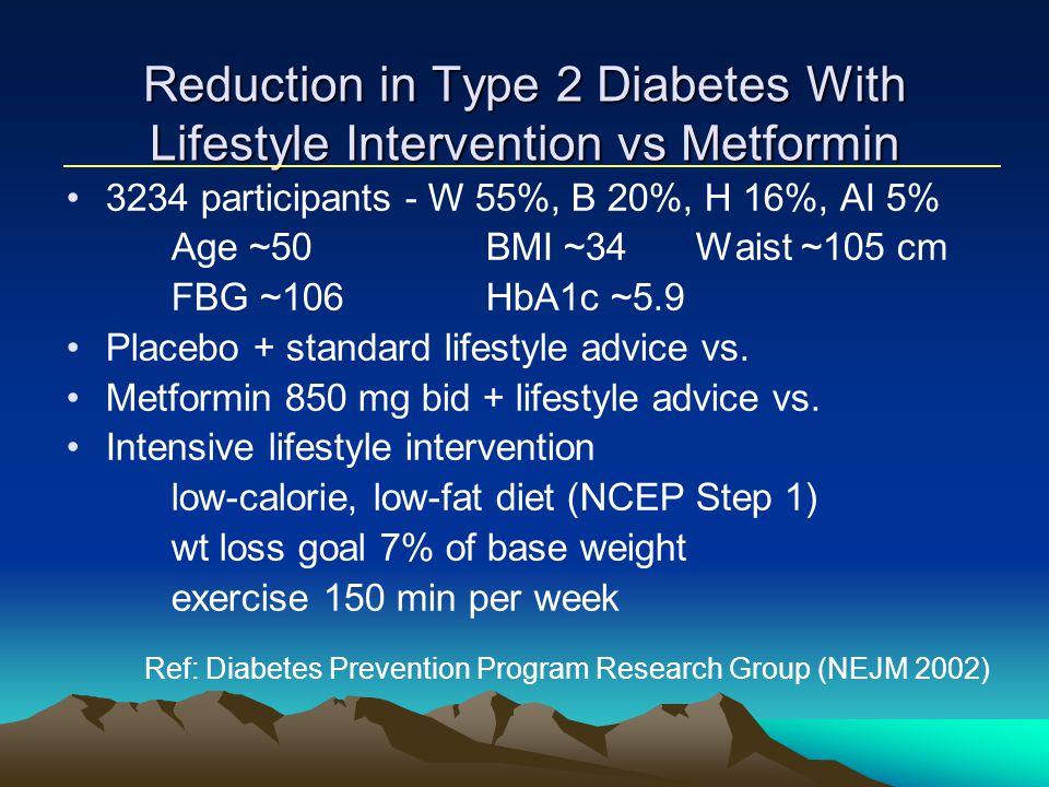 Reduction in Type 2 Diabetes With Lifestyle Intervention vs Metformin 3234 participants - W 55%, B 20%, H 16%, AI 5% Age ~50BMI ~34Waist ~105 cm FBG ~106 HbA1c ~5.9 Placebo + standard lifestyle advice vs.