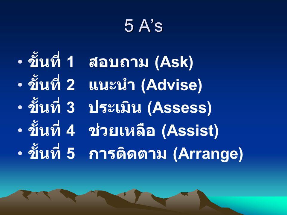 5 A's ขั้นที่ 1 สอบถาม (Ask) ขั้นที่ 2 แนะนำ (Advise) ขั้นที่ 3 ประเมิน (Assess) ขั้นที่ 4 ช่วยเหลือ (Assist) ขั้นที่ 5 การติดตาม (Arrange)