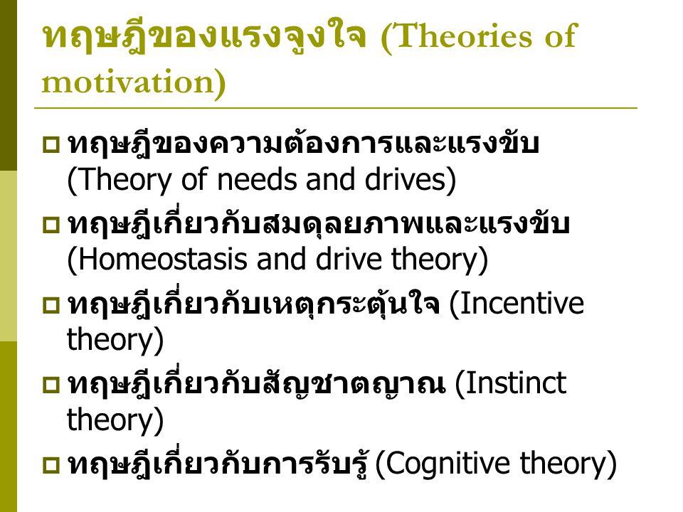 ทฤษฎีของแรงจูงใจ (Theories of motivation)  ทฤษฎีของความต้องการและแรงขับ (Theory of needs and drives)  ทฤษฎีเกี่ยวกับสมดุลยภาพและแรงขับ (Homeostasis