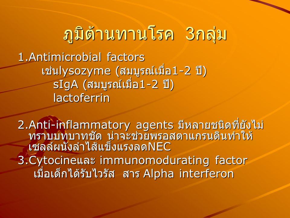 ภูมิต้านทานโรค 3 กลุ่ม 1.Antimicrobial factors เช่น lysozyme ( สมบูรณ์เมื่อ 1-2 ปี ) เช่น lysozyme ( สมบูรณ์เมื่อ 1-2 ปี ) sIgA ( สมบูรณ์เมื่อ 1-2 ปี