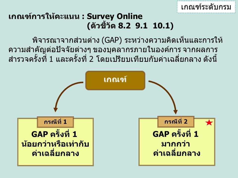 เกณฑ์การให้คะแนน : Survey Online (ตัวชี้วัด 8.2 9.1 10.1) พิจารณาจากส่วนต่าง (GAP) ระหว่างความคิดเห็นและการให้ ความสำคัญต่อปัจจัยต่างๆ ของบุคลากรภายใน
