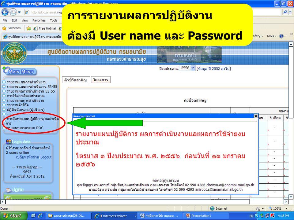 การรายงานผลการปฏิบัติงาน ต้องมี User name และ Password