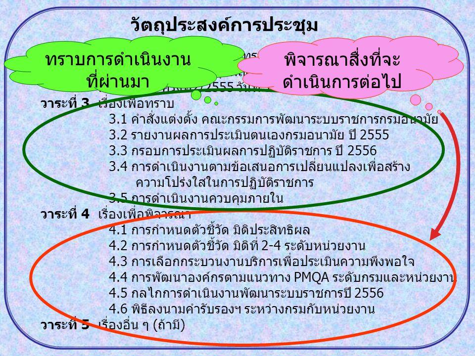 วัตถุประสงค์การประชุม วาระที่ 1 เรื่องที่ประธานแจ้งที่ประชุมทราบ วาระที่ 2 รับรองรายงานการกระชุมคณะกรรมการพัฒนาระบบราชการ กรมอนามัย ครั้งที่2/2555 วัน