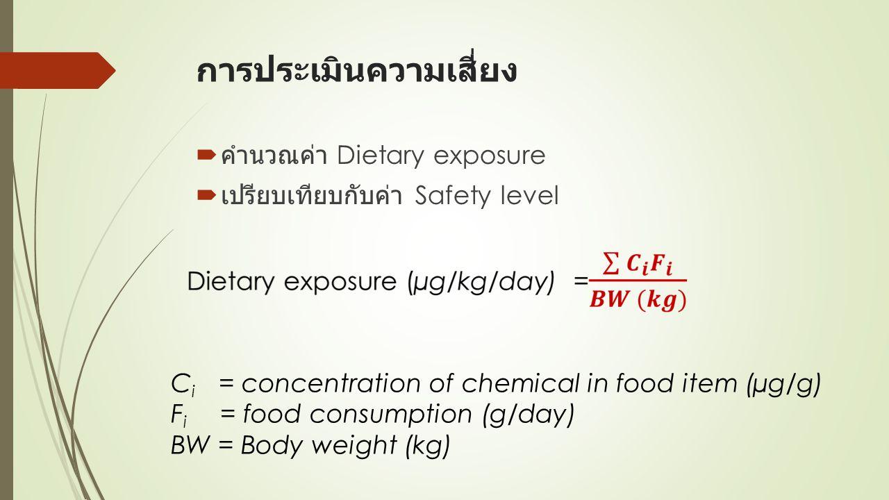 การประเมินความเสี่ยง  คำนวณค่า Dietary exposure  เปรียบเทียบกับค่า Safety level C i = concentration of chemical in food item (µg/g) F i = food consu