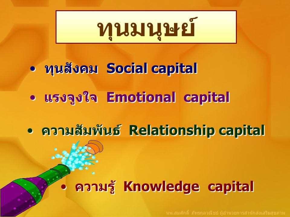 ทุนมนุษย์ ทุนสังคม Social capital แรงจูงใจ Emotional capital ความสัมพันธ์ Relationship capital ความรู้ Knowledge capital นพ.สมศักดิ์ ภัทรกุลวณิชย์ ผู้อำนวยการสำนักส่งเสริมสุขภาพ