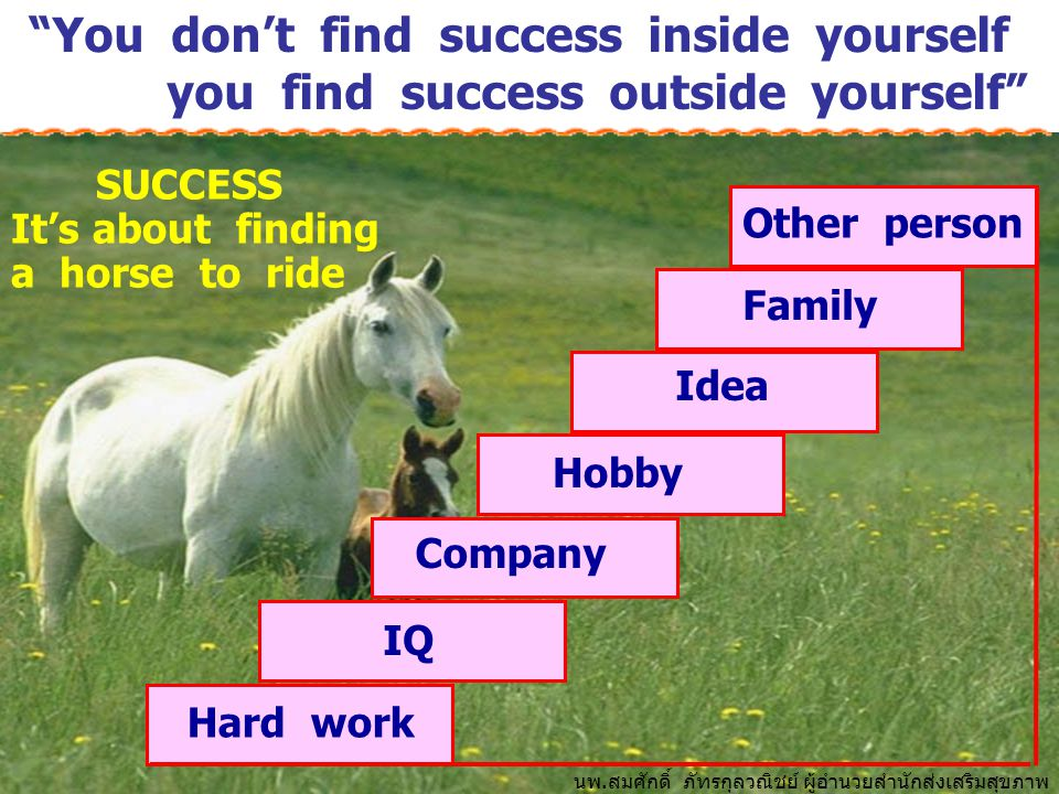 """You don't find success inside yourself you find success outside yourself"" Hard work IQ Company Hobby Idea Family Other person SUCCESS It's about find"