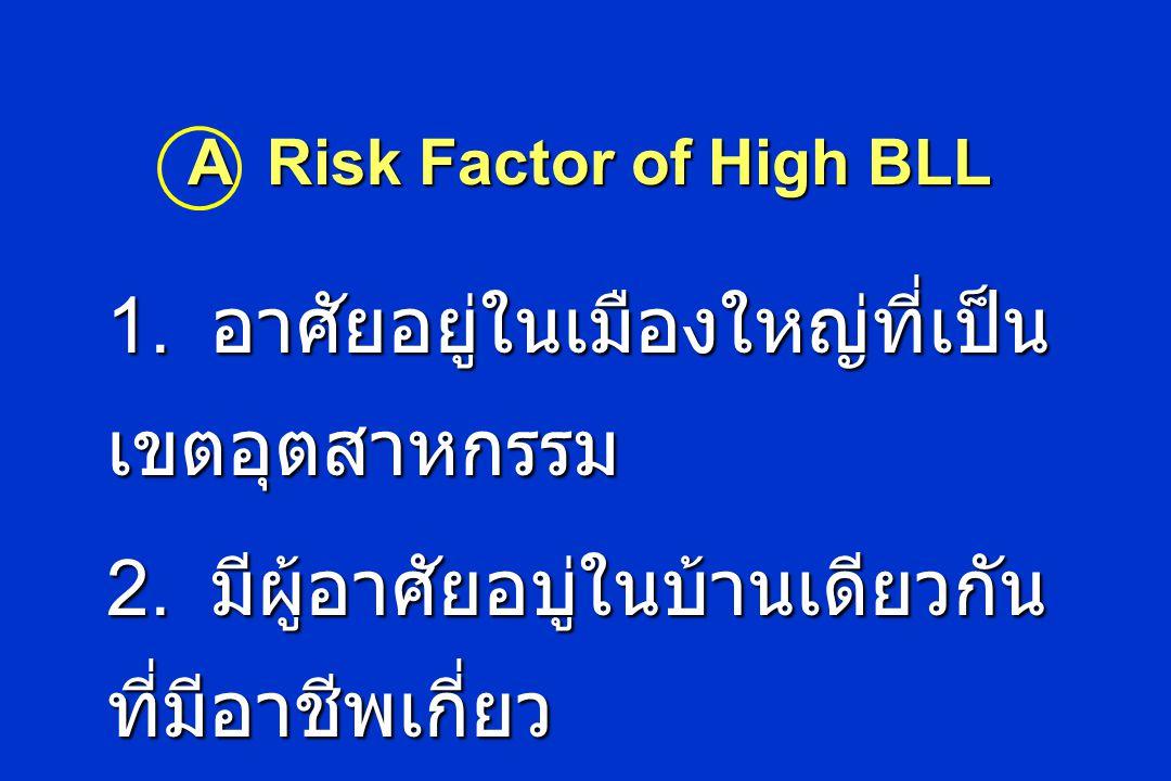 A Risk Factor of High BLL 1. อาศัยอยู่ในเมืองใหญ่ที่เป็น เขตอุตสาหกรรม 2. มีผู้อาศัยอบู่ในบ้านเดียวกัน ที่มีอาชีพเกี่ยว ข้องกับตะกั่ว ข้องกับตะกั่ว