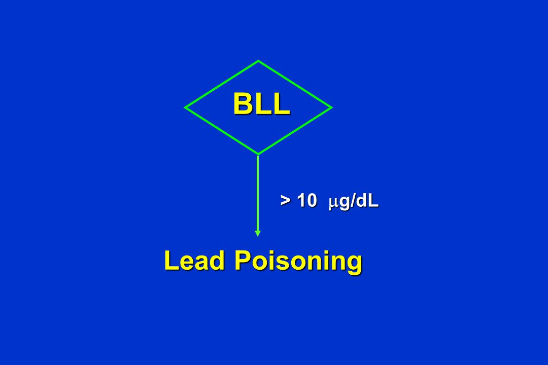BLL Lead Poisoning > 10  g/dL