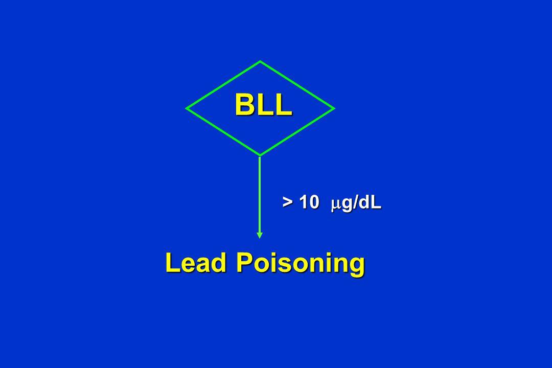 BLL Lead Poisoning > 10  g/dL