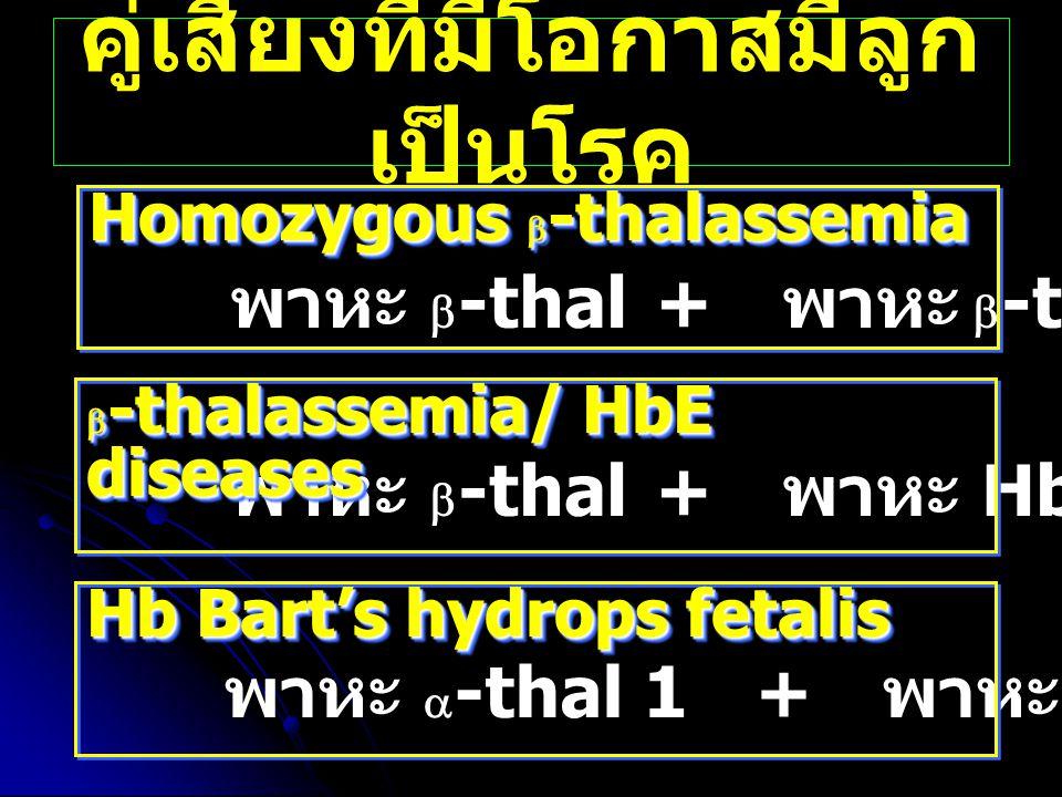 คู่เสี่ยงที่มีโอกาสมีลูก เป็นโรค พาหะ  -thal+ พาหะ  -thal พาหะ  -thal+ พาหะ Hb E พาหะ  -thal 1+ พาหะ  -thal 1  -thalassemia/ HbE diseases Homozygous  -thalassemia Hb Bart's hydrops fetalis
