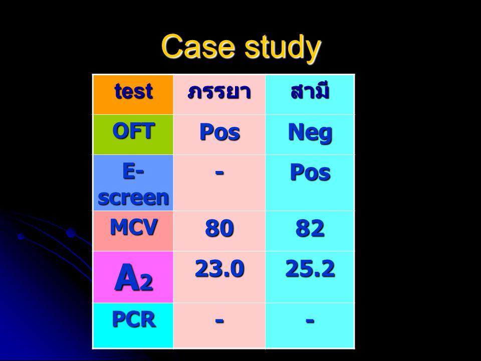 Case study testภรรยาสามี OFTPosNeg E- screen -Pos MCV8082 A2A2A2A223.025.2 PCR--