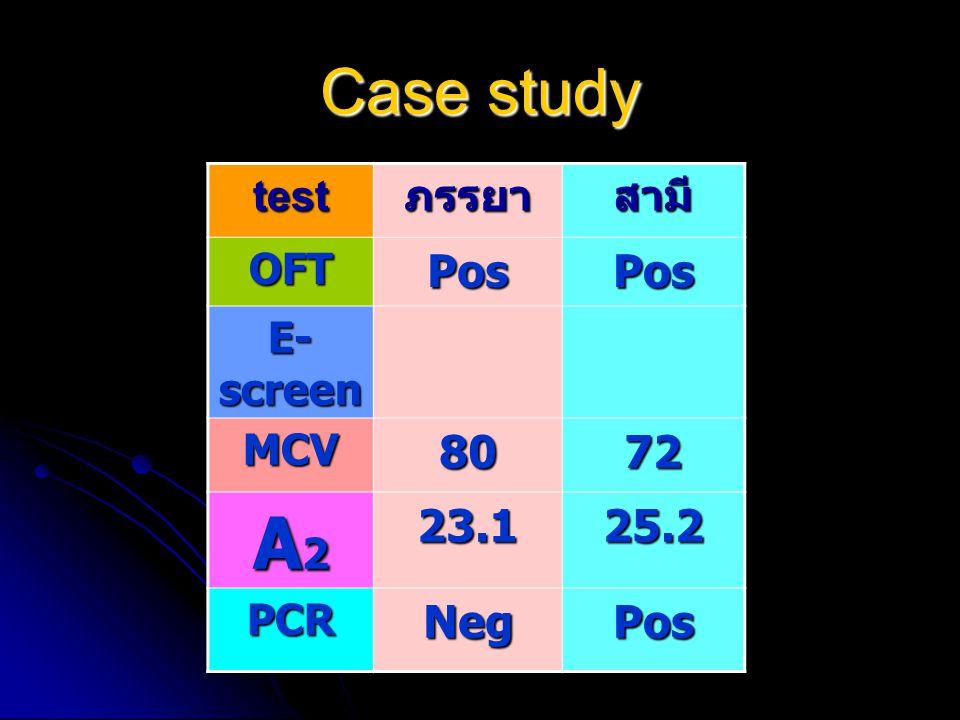 Case study testภรรยาสามี OFTPosPos E- screen MCV8072 A2A2A2A223.125.2 PCRNegPos