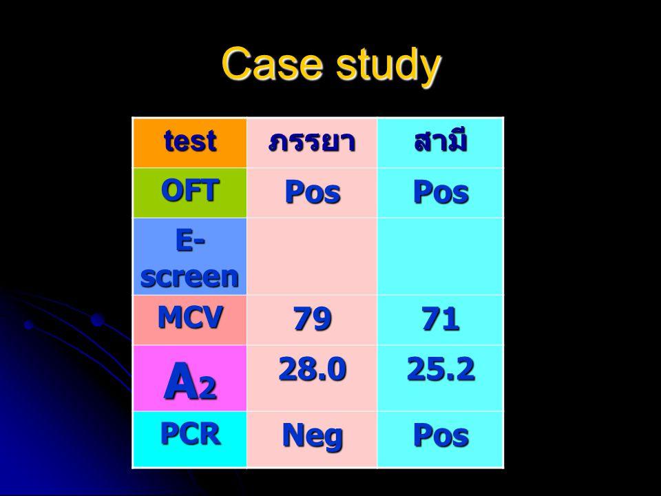Case study testภรรยาสามี OFTPosPos E- screen MCV7971 A2A2A2A228.025.2 PCRNegPos