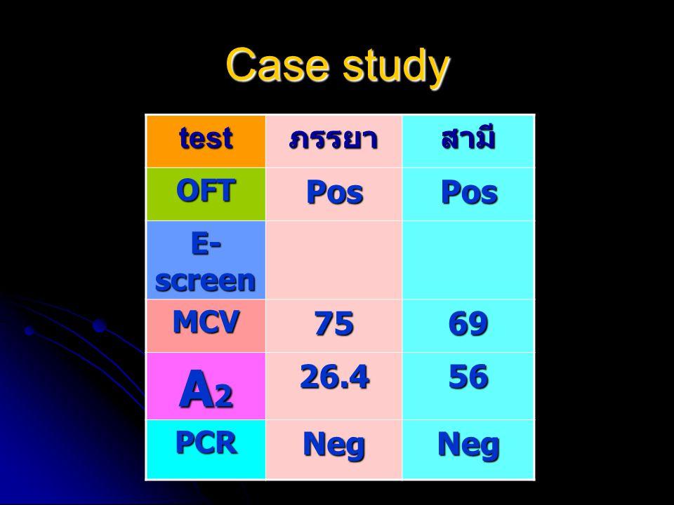 Case study testภรรยาสามี OFTPosPos E- screen MCV7569 A2A2A2A226.456 PCRNegNeg